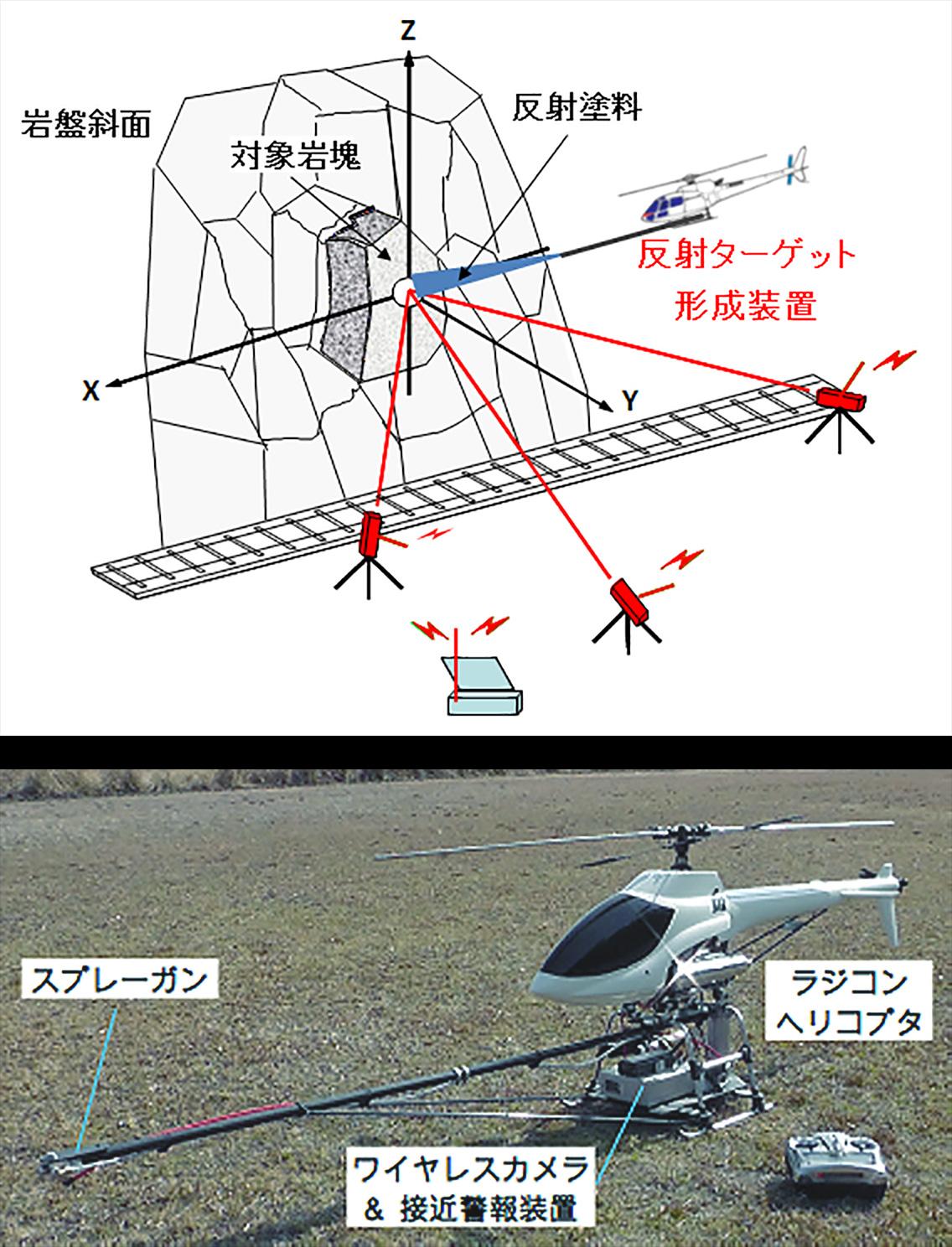 反射ターゲット形成装置 ラジコンヘリコプタ スプレーガン ワイヤレスカメラ&接近警報装置