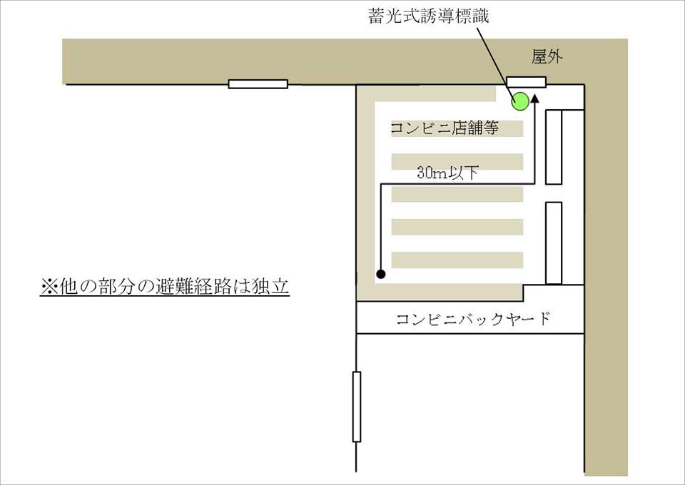 蓄光式誘導標識の設置図02